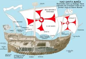 Nao Santa María